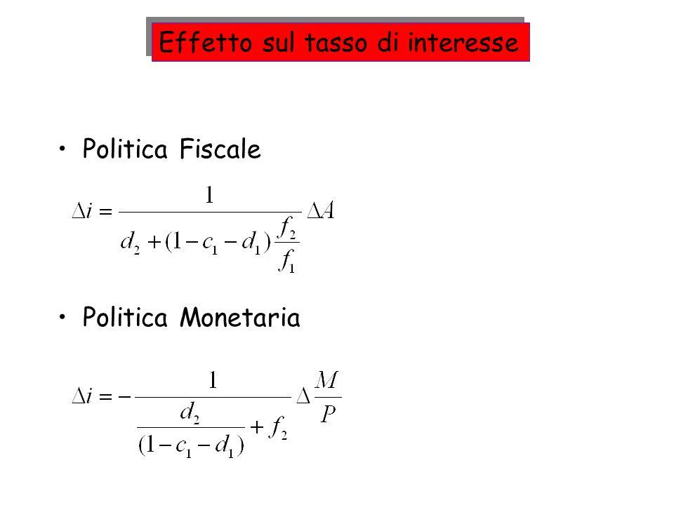 Politica Fiscale Effetto sul tasso di interesse Politica Monetaria