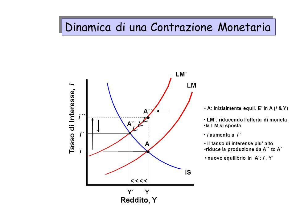La Curva IS viene rappresentata come una relazione lineare, rendendo lineari le funzioni del consumo e dellinvestimento La Curva LM e resa lineare rendendo lineare la funzione di domanda di moneta Il Modello IS-LM Lineare