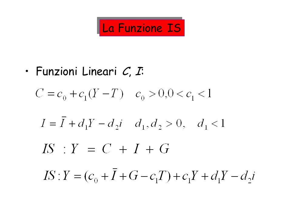 Funzioni Lineari C, I: La Funzione IS