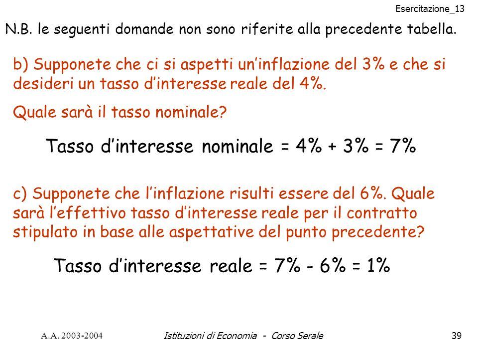 Esercitazione_13 A.A. 2003-2004Istituzioni di Economia - Corso Serale39 N.B.