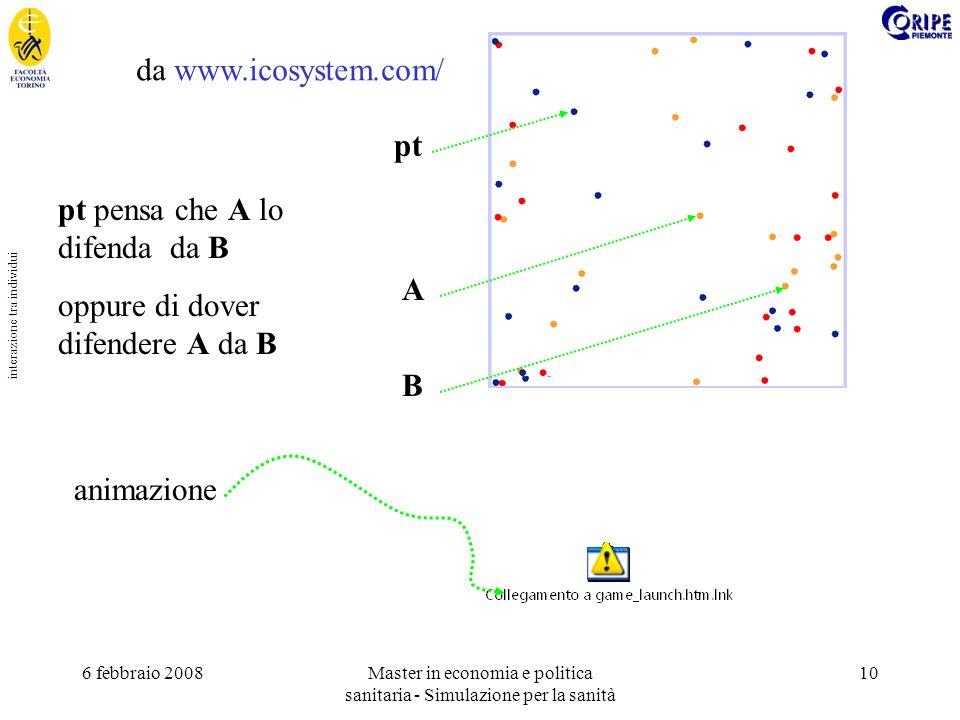 6 febbraio 2008Master in economia e politica sanitaria - Simulazione per la sanità 10 interazione tra individui da www.icosystem.com/ pt A B pt pensa che A lo difenda da B oppure di dover difendere A da B animazione