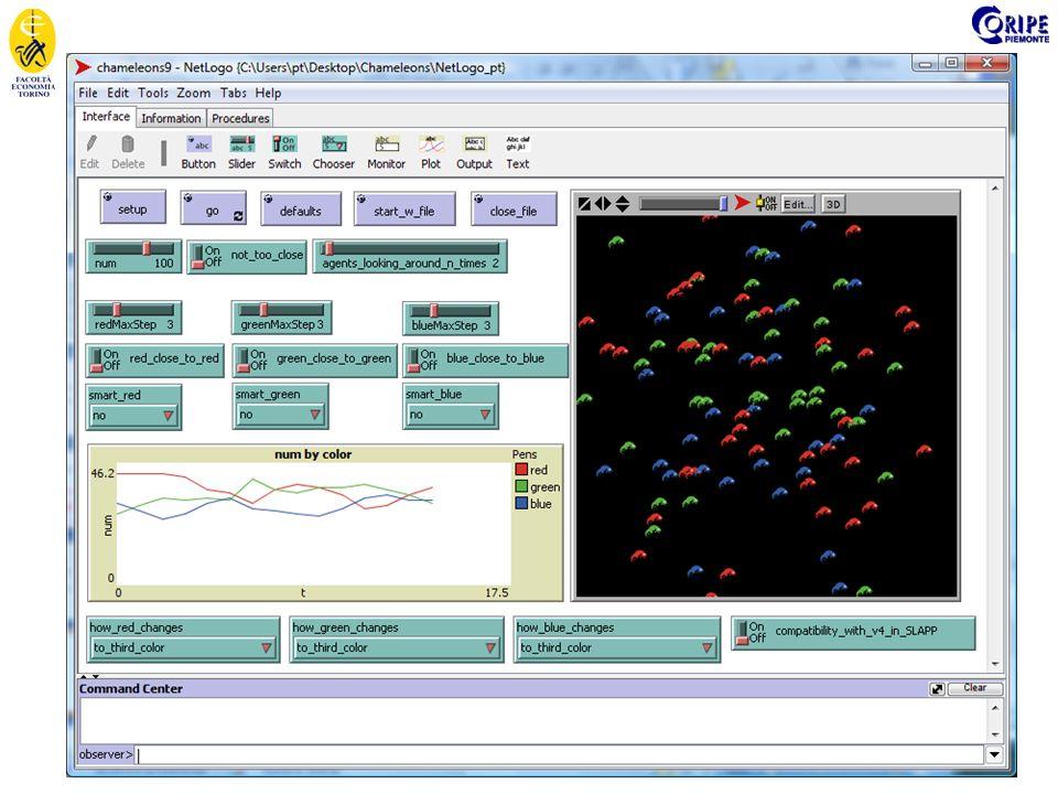 6 febbraio 2008Master in economia e politica sanitaria - Simulazione per la sanità 27