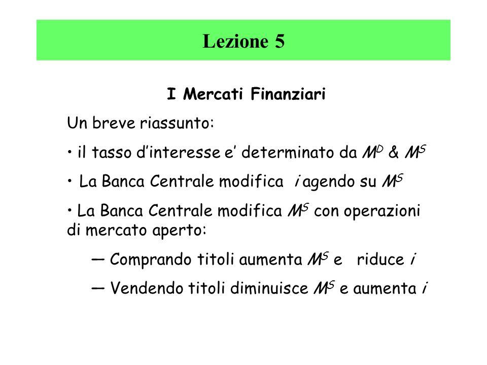Lezione 5 I Mercati Finanziari Un breve riassunto: il tasso dinteresse e determinato da M D & M S La Banca Centrale modifica i agendo su M S La Banca