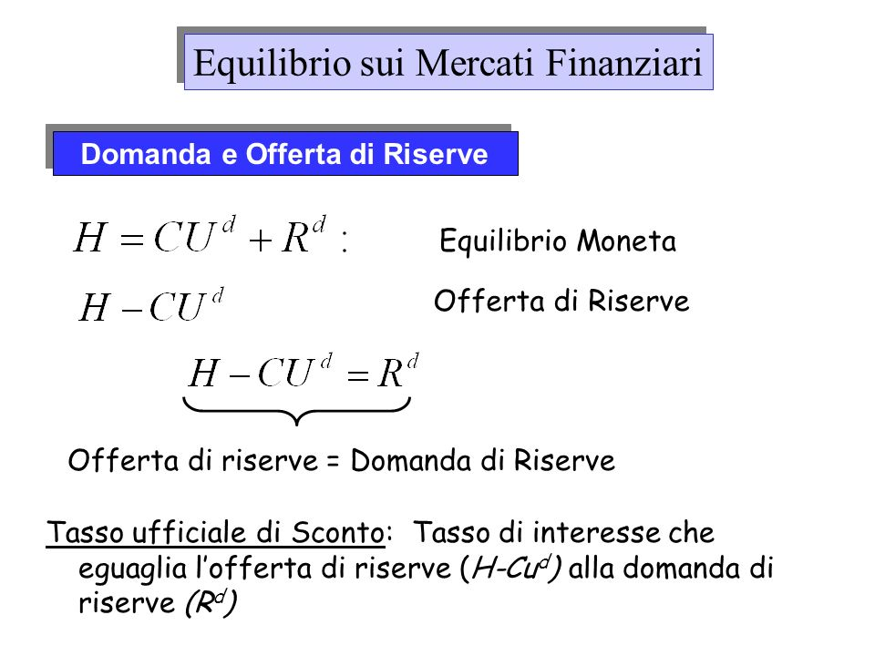 Domanda e Offerta di Riserve Offerta di Riserve Offerta di riserve = Domanda di Riserve Equilibrio sui Mercati Finanziari Equilibrio Moneta Tasso uffi