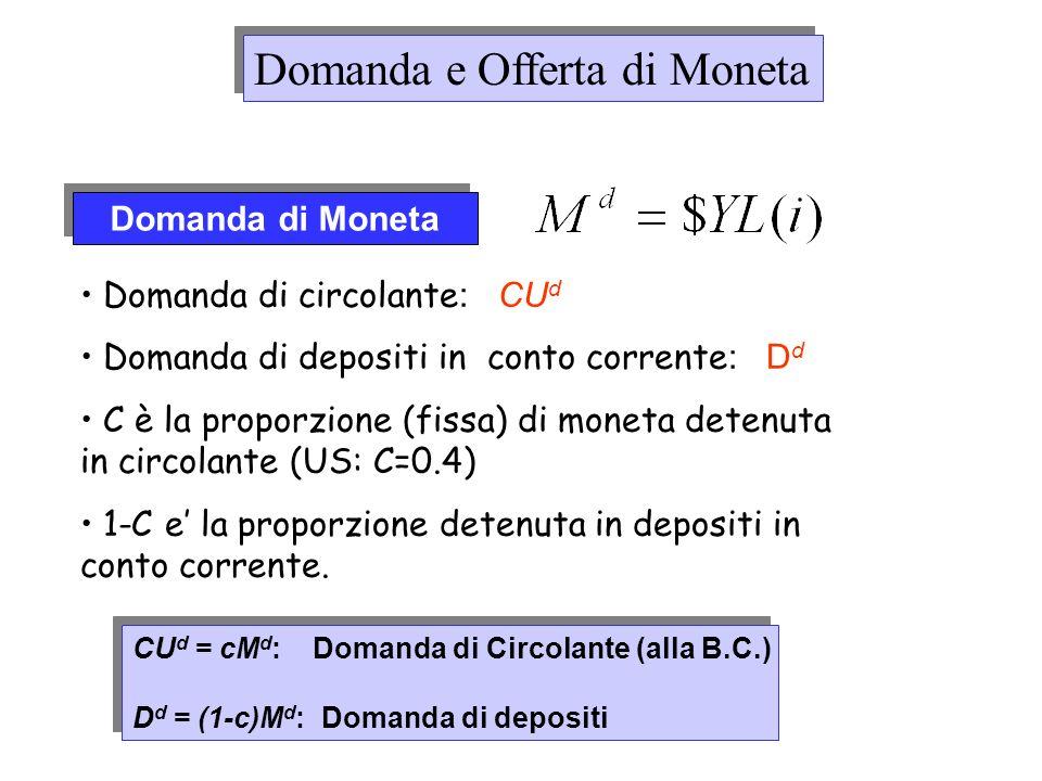 Domanda di Moneta Domanda e Offerta di Moneta Domanda di circolante : CU d Domanda di depositi in conto corrente : D d C è la proporzione (fissa) di m