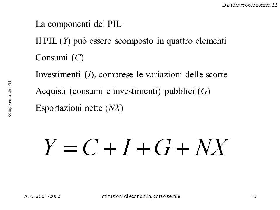 Dati Macroeconomici 22 A.A. 2001-2002Istituzioni di economia, corso serale10 componenti del PIL La componenti del PIL Il PIL (Y) può essere scomposto