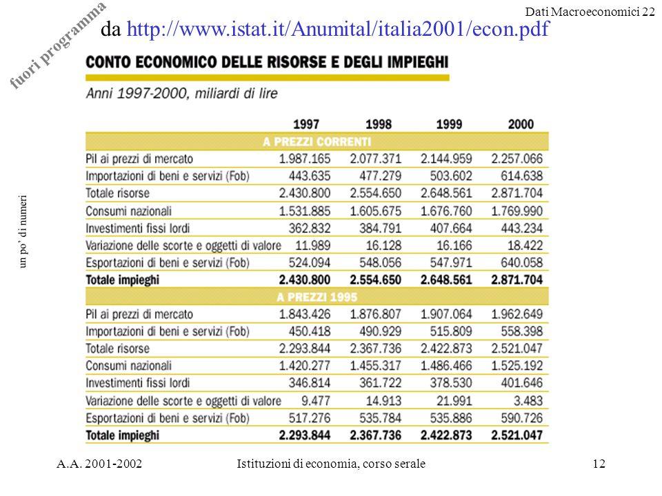 Dati Macroeconomici 22 A.A. 2001-2002Istituzioni di economia, corso serale12 un po di numeri da http://www.istat.it/Anumital/italia2001/econ.pdf fuori