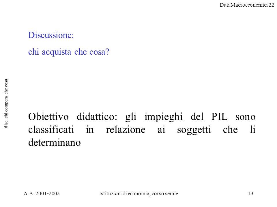 Dati Macroeconomici 22 A.A. 2001-2002Istituzioni di economia, corso serale13 disc.