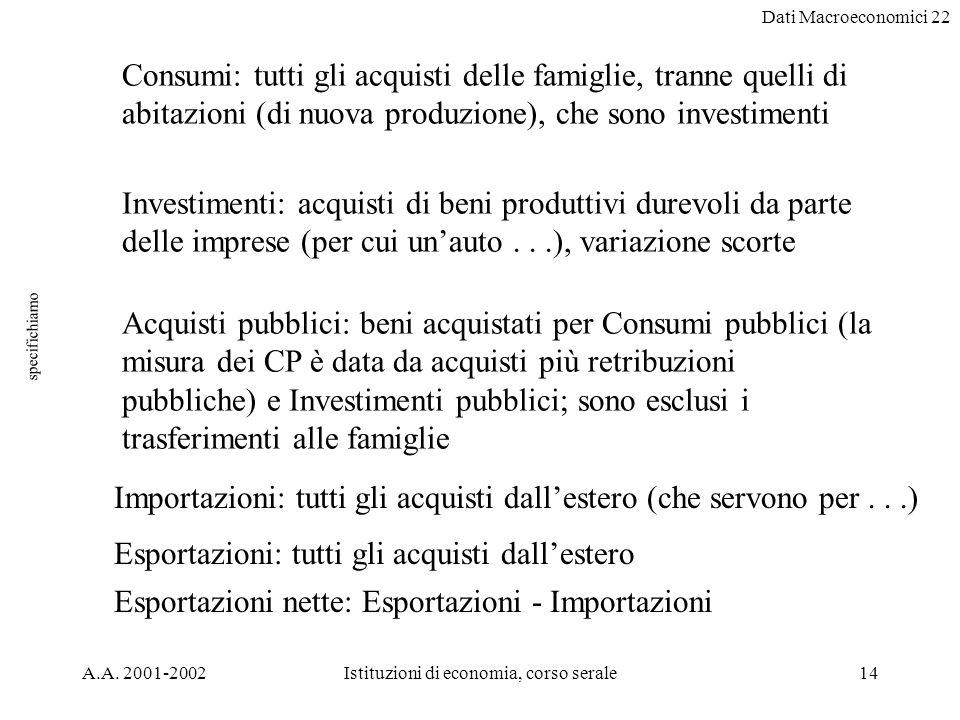 Dati Macroeconomici 22 A.A. 2001-2002Istituzioni di economia, corso serale14 specifichiamo Consumi: tutti gli acquisti delle famiglie, tranne quelli d