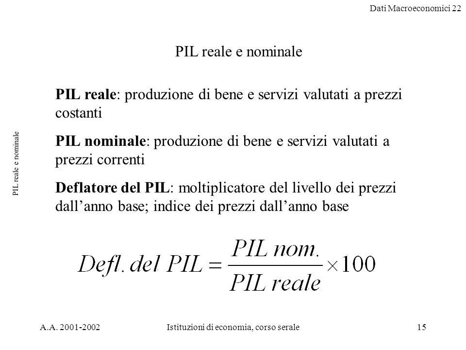 Dati Macroeconomici 22 A.A. 2001-2002Istituzioni di economia, corso serale15 PIL reale e nominale PIL reale: produzione di bene e servizi valutati a p