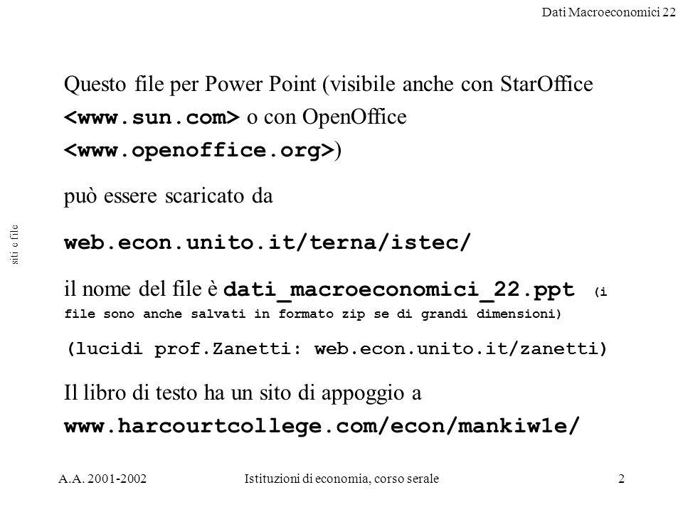 Dati Macroeconomici 22 A.A. 2001-2002Istituzioni di economia, corso serale2 Questo file per Power Point (visibile anche con StarOffice o con OpenOffic