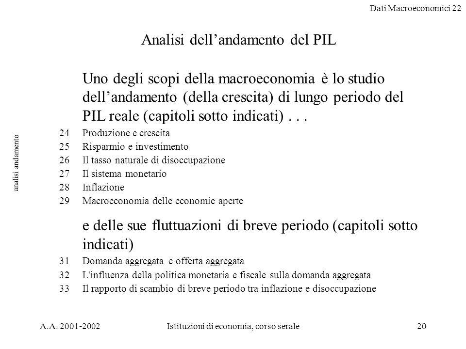Dati Macroeconomici 22 A.A. 2001-2002Istituzioni di economia, corso serale20 analisi andamento Analisi dellandamento del PIL Uno degli scopi della mac