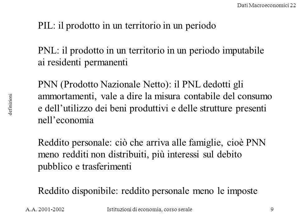 Dati Macroeconomici 22 A.A. 2001-2002Istituzioni di economia, corso serale9 definizioni PIL: il prodotto in un territorio in un periodo PNL: il prodot