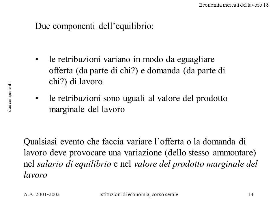 Economia mercati del lavoro 18 A.A. 2001-2002Istituzioni di economia, corso serale14 due componenti Due componenti dellequilibrio: le retribuzioni var