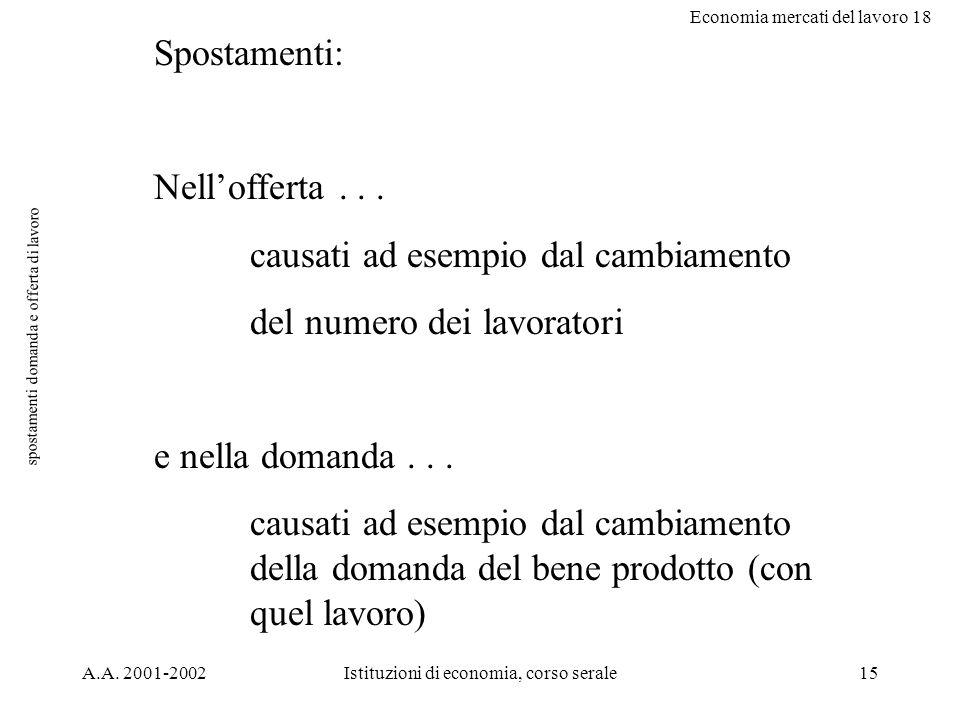 Economia mercati del lavoro 18 A.A. 2001-2002Istituzioni di economia, corso serale15 spostamenti domanda e offerta di lavoro Spostamenti: Nellofferta.