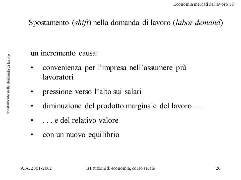 Economia mercati del lavoro 18 A.A. 2001-2002Istituzioni di economia, corso serale20 spostamento nella domanda di lavoro Spostamento (shift) nella dom