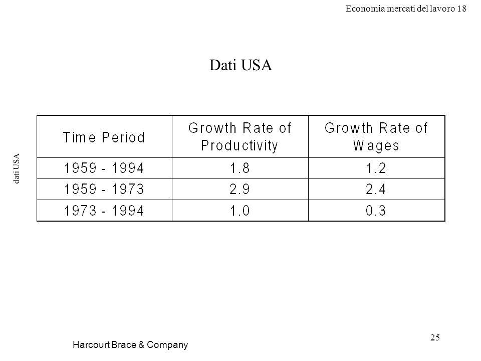 Economia mercati del lavoro 18 25 dati USA Harcourt Brace & Company Dati USA