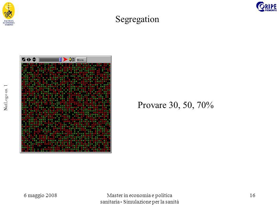 6 maggio 2008Master in economia e politica sanitaria - Simulazione per la sanità 16 NetLogo es. 1 Provare 30, 50, 70% Segregation