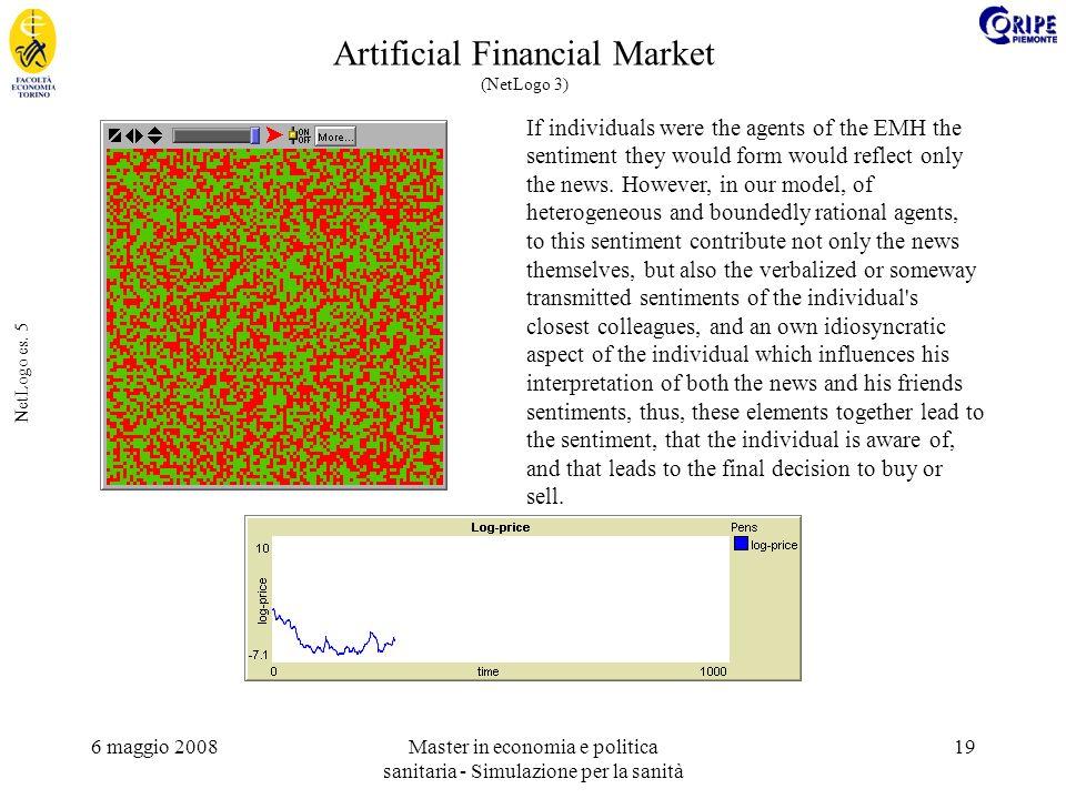 6 maggio 2008Master in economia e politica sanitaria - Simulazione per la sanità 19 NetLogo es. 5 If individuals were the agents of the EMH the sentim