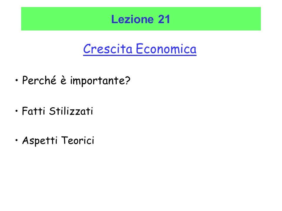 Crescita Economica Perché è importante? Fatti Stilizzati Aspetti Teorici Lezione 21