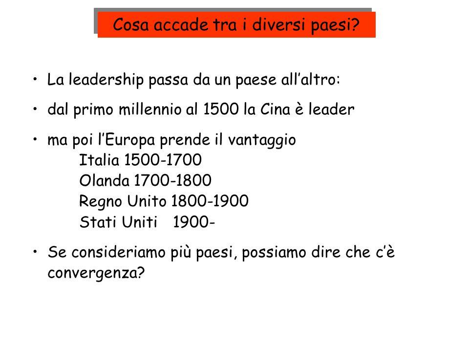 La leadership passa da un paese allaltro: dal primo millennio al 1500 la Cina è leader ma poi lEuropa prende il vantaggio Italia 1500-1700 Olanda 1700