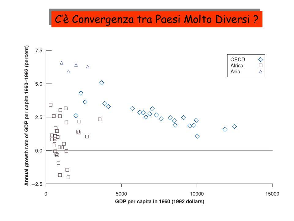 Cè Convergenza tra Paesi Molto Diversi ?