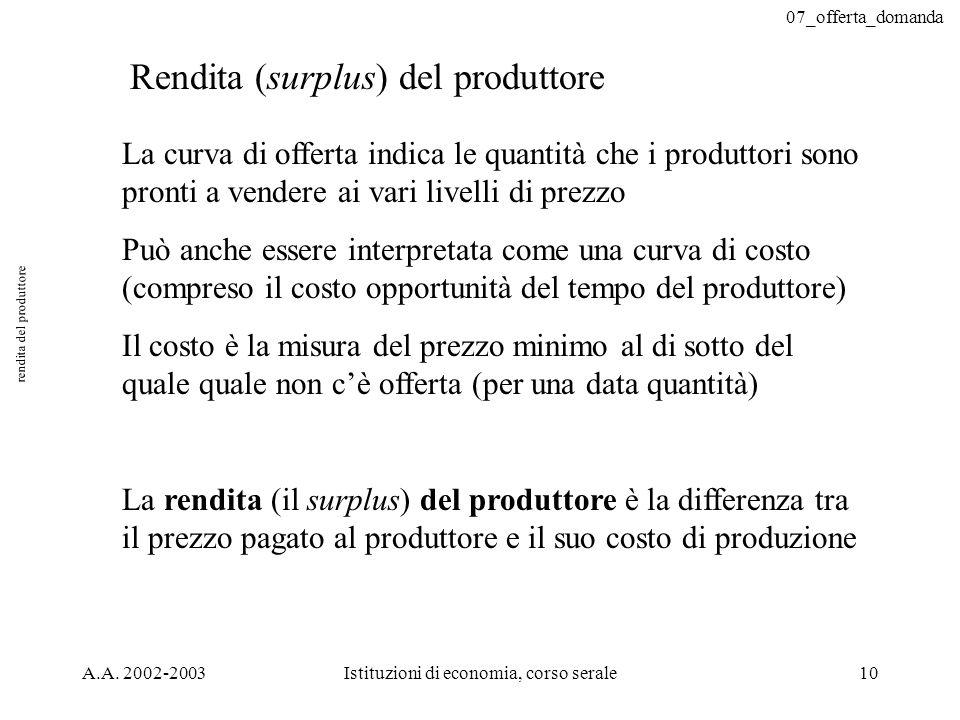 07_offerta_domanda A.A. 2002-2003Istituzioni di economia, corso serale10 Rendita (surplus) del produttore La curva di offerta indica le quantità che i