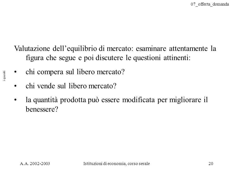 07_offerta_domanda A.A. 2002-2003Istituzioni di economia, corso serale20 Valutazione dellequilibrio di mercato: esaminare attentamente la figura che s