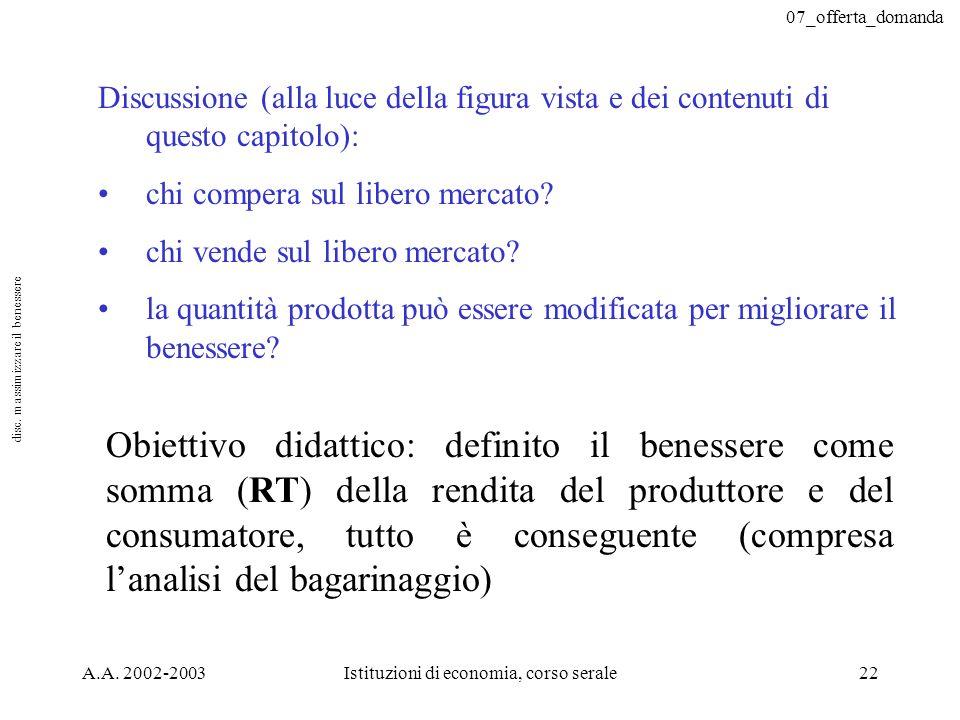 07_offerta_domanda A.A. 2002-2003Istituzioni di economia, corso serale22 Discussione (alla luce della figura vista e dei contenuti di questo capitolo)