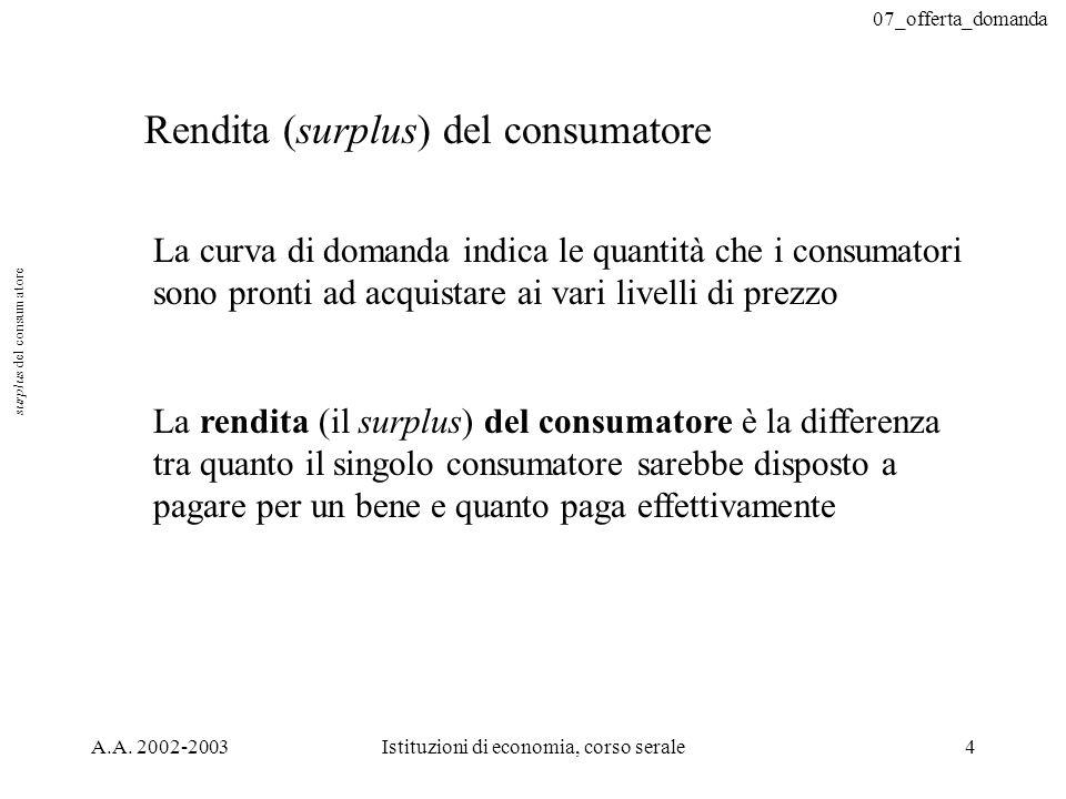 07_offerta_domanda A.A. 2002-2003Istituzioni di economia, corso serale4 Rendita (surplus) del consumatore La curva di domanda indica le quantità che i