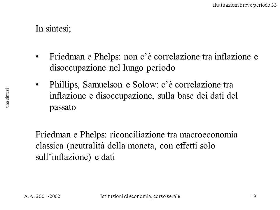 fluttuazioni breve periodo 33 A.A. 2001-2002Istituzioni di economia, corso serale19 una sintesi In sintesi; Friedman e Phelps: non cè correlazione tra