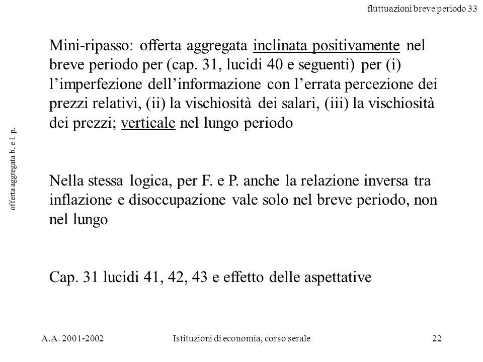 fluttuazioni breve periodo 33 A.A. 2001-2002Istituzioni di economia, corso serale22 offerta aggregata b. e l. p. Mini-ripasso: offerta aggregata incli