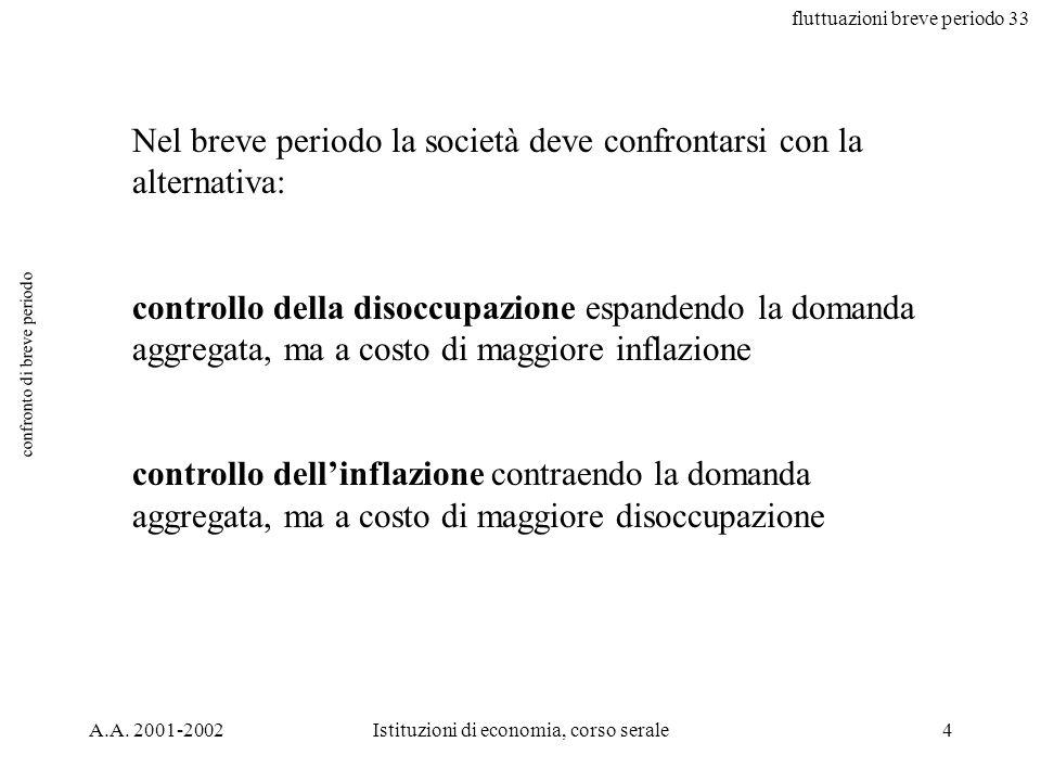 fluttuazioni breve periodo 33 A.A. 2001-2002Istituzioni di economia, corso serale4 confronto di breve periodo Nel breve periodo la società deve confro