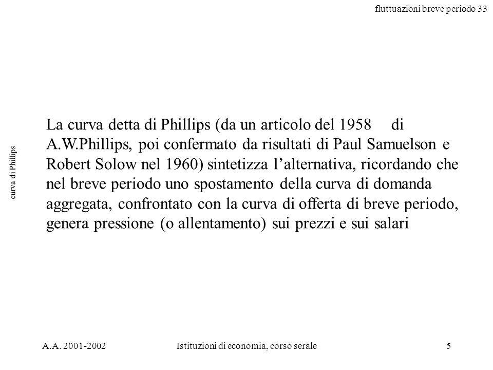 fluttuazioni breve periodo 33 A.A. 2001-2002Istituzioni di economia, corso serale5 curva di Phillips La curva detta di Phillips (da un articolo del 19