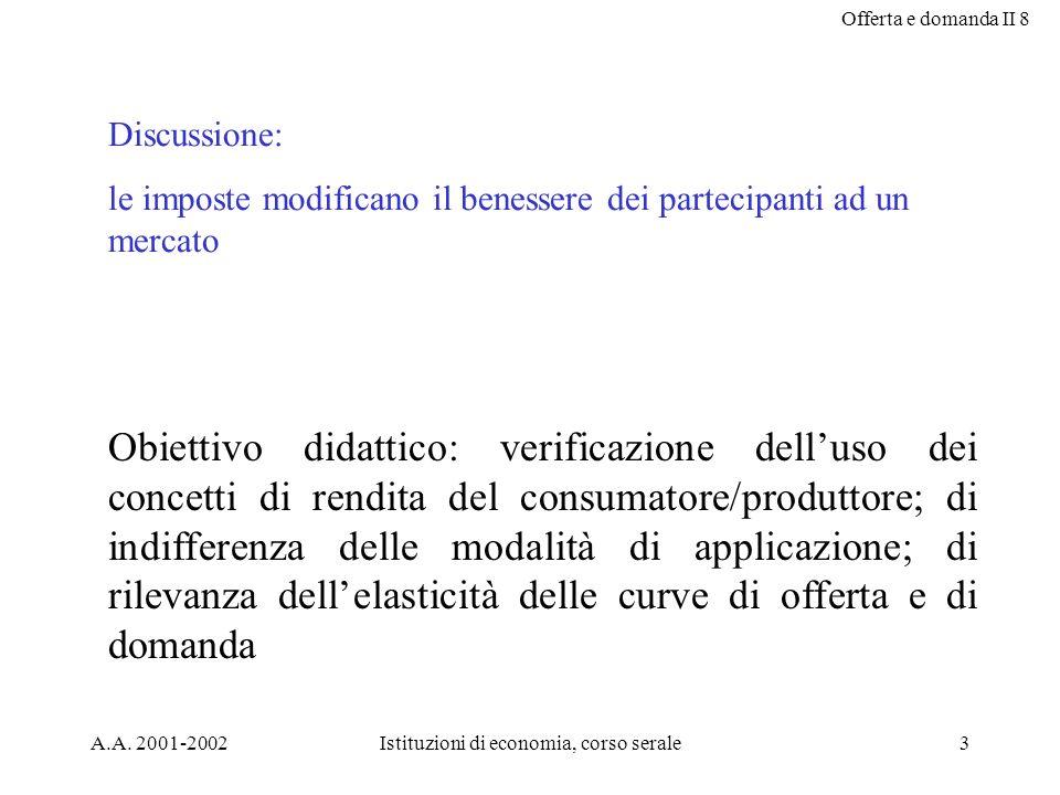 Offerta e domanda II 8 A.A.