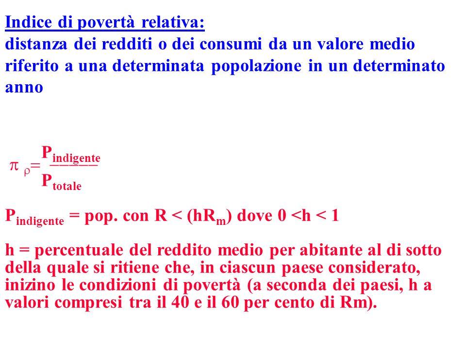 Indice di povertà relativa: distanza dei redditi o dei consumi da un valore medio riferito a una determinata popolazione in un determinato anno P indigente P totale P indigente = pop.