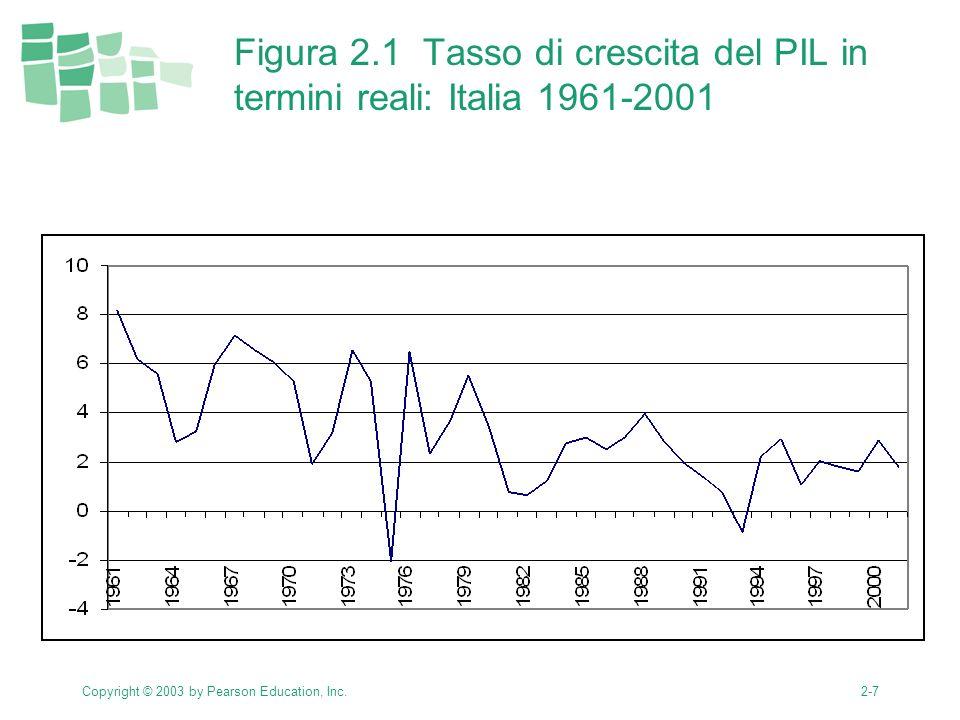 Copyright © 2003 by Pearson Education, Inc.2-8 Tabella 2.1 L andamento del PIL in Italia (1990-2001) (dati in milioni di euro e variazioni percentuali)