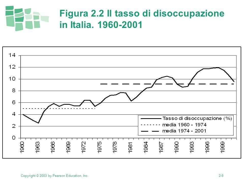 Copyright © 2003 by Pearson Education, Inc.2-9 Figura 2.2 Il tasso di disoccupazione in Italia.