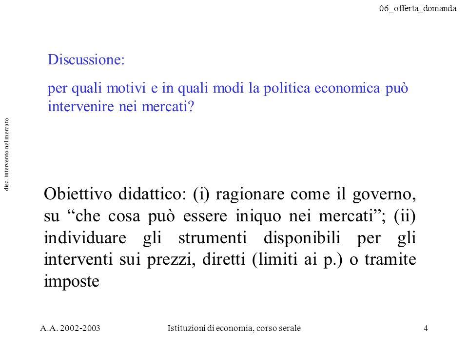 06_offerta_domanda A.A. 2002-2003Istituzioni di economia, corso serale4 Discussione: per quali motivi e in quali modi la politica economica può interv