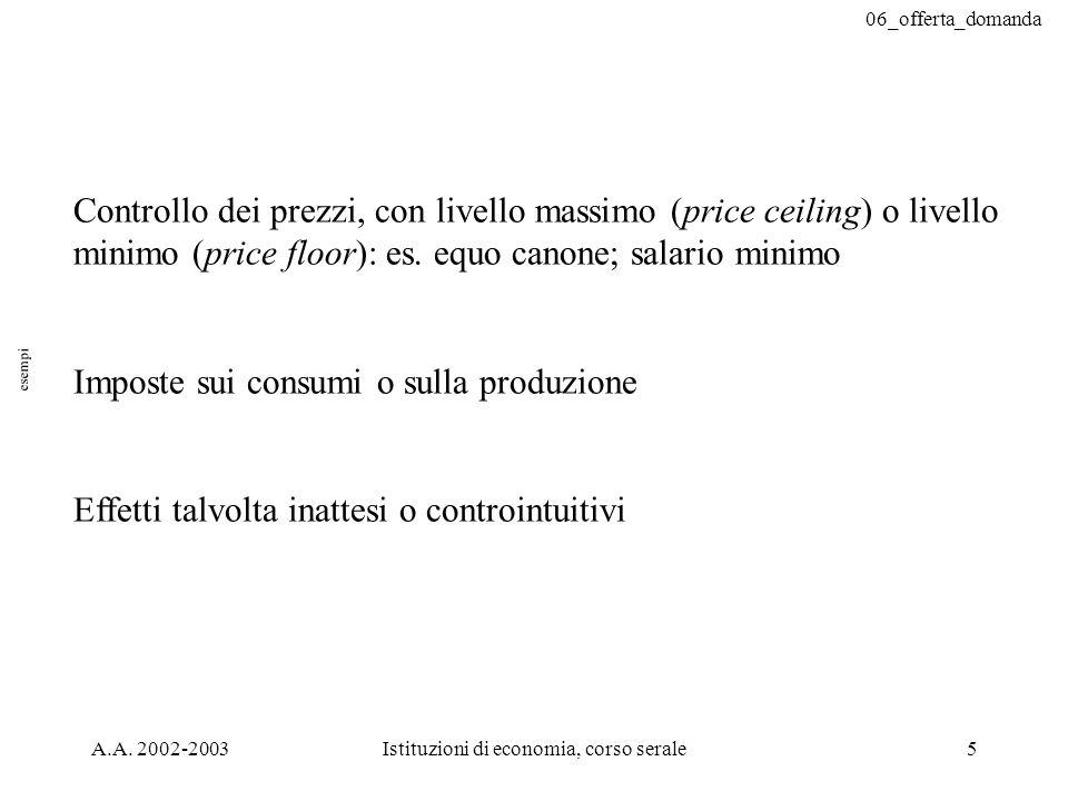 06_offerta_domanda A.A. 2002-2003Istituzioni di economia, corso serale5 Controllo dei prezzi, con livello massimo (price ceiling) o livello minimo (pr