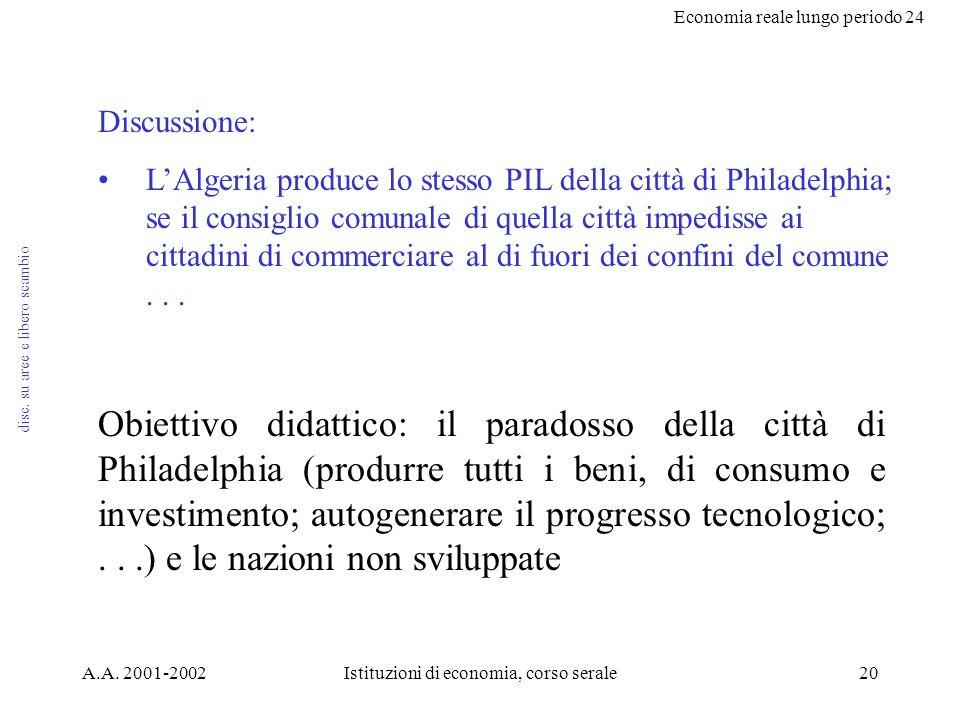 Economia reale lungo periodo 24 A.A. 2001-2002Istituzioni di economia, corso serale20 Discussione: LAlgeria produce lo stesso PIL della città di Phila