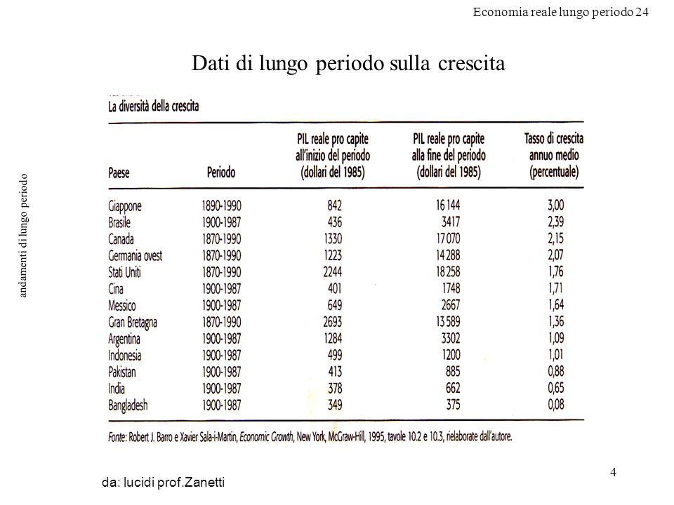 Economia reale lungo periodo 24 4 andamenti di lungo periodo da: lucidi prof.Zanetti Dati di lungo periodo sulla crescita