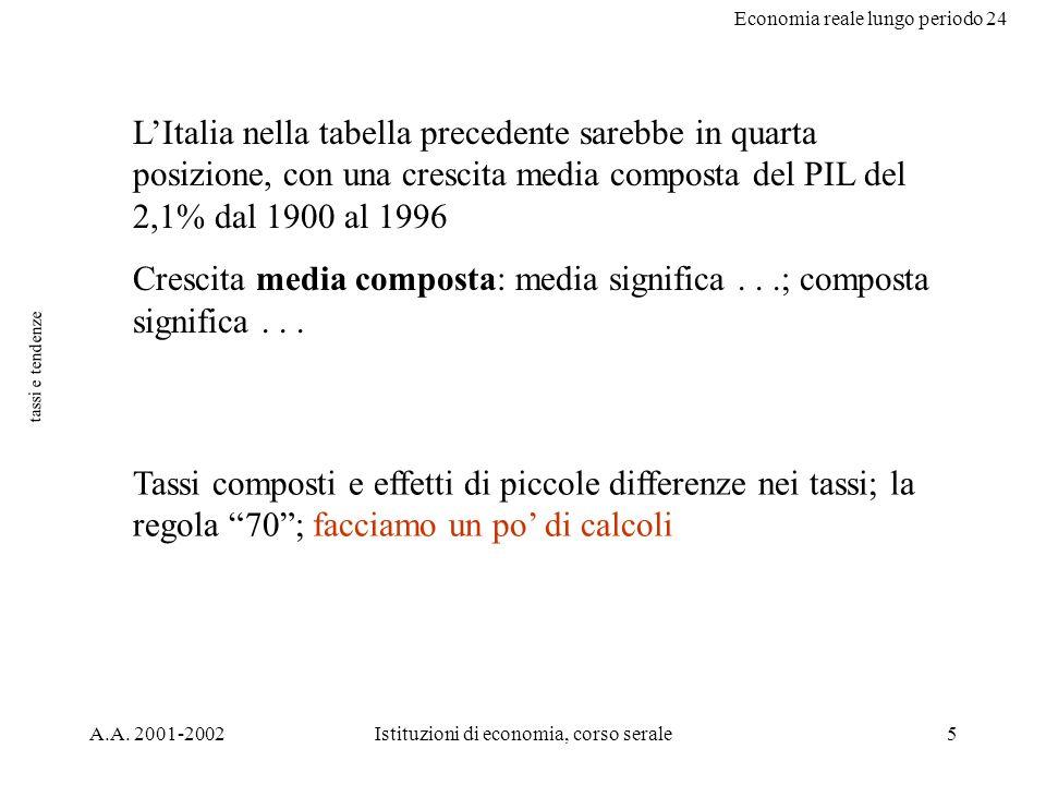 Economia reale lungo periodo 24 A.A. 2001-2002Istituzioni di economia, corso serale5 tassi e tendenze LItalia nella tabella precedente sarebbe in quar