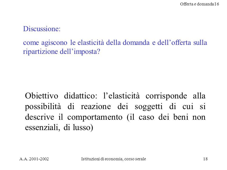 Offerta e domanda I 6 A.A. 2001-2002Istituzioni di economia, corso serale18 Discussione: come agiscono le elasticità della domanda e dellofferta sulla