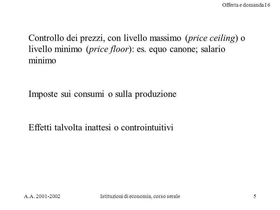 Offerta e domanda I 6 A.A. 2001-2002Istituzioni di economia, corso serale5 Controllo dei prezzi, con livello massimo (price ceiling) o livello minimo