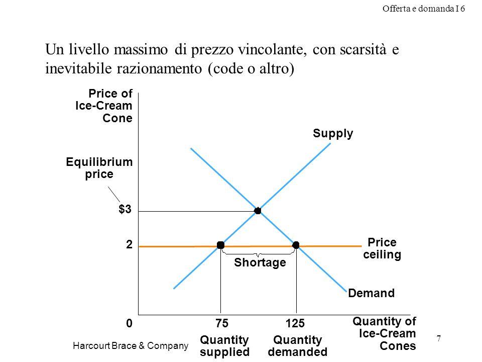 Offerta e domanda I 6 7 Harcourt Brace & Company Un livello massimo di prezzo vincolante, con scarsità e inevitabile razionamento (code o altro) $3 Qu