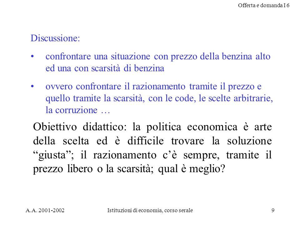 Offerta e domanda I 6 A.A. 2001-2002Istituzioni di economia, corso serale9 Discussione: confrontare una situazione con prezzo della benzina alto ed un