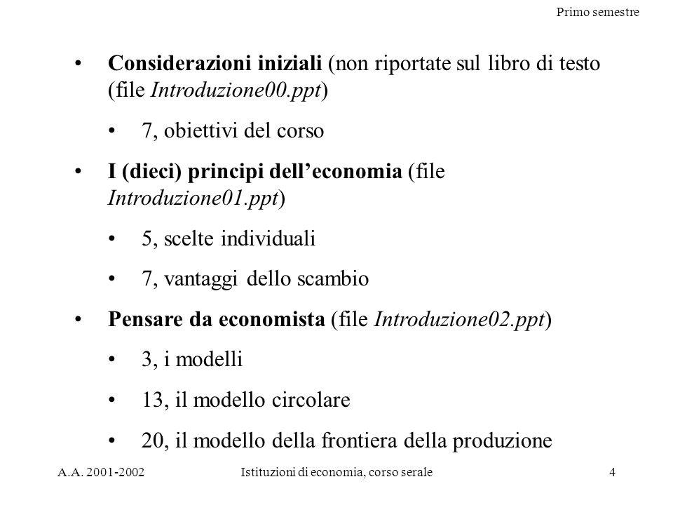 Primo semestre A.A. 2001-2002Istituzioni di economia, corso serale15 Auguri