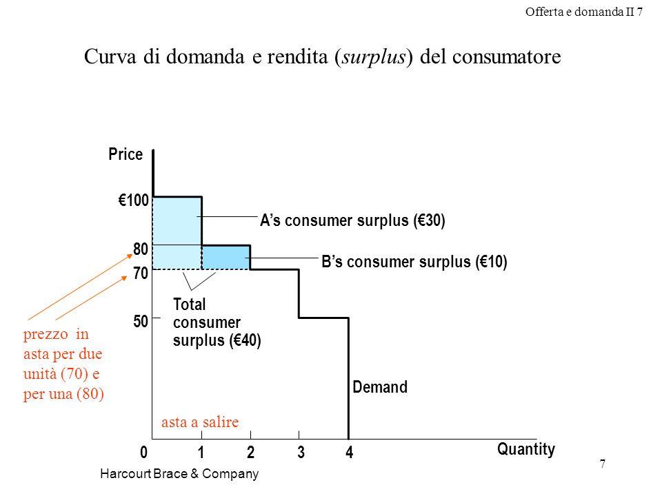 Offerta e domanda II 7 7 Harcourt Brace & Company Price 50 70 80 0 100 Demand 1234 Total consumer surplus (40) Quantity As consumer surplus (30) Bs consumer surplus (10) Curva di domanda e rendita (surplus) del consumatore prezzo in asta per due unità (70) e per una (80) asta a salire