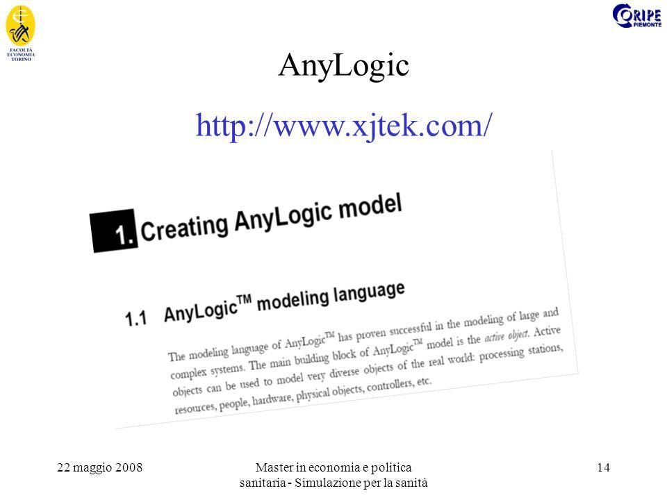 22 maggio 2008Master in economia e politica sanitaria - Simulazione per la sanità 14 AnyLogic http://www.xjtek.com/